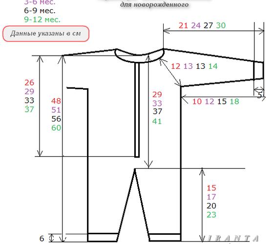 Схема вязания комбинезона для малыша