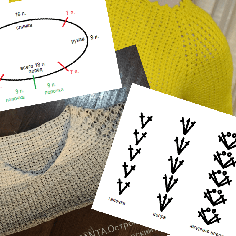 Реглан крючком. Часть 1: расчет петель, прибавления, порядок вязания