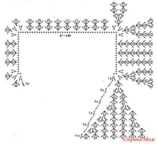 Схема выреза мысом узором ажурные ракушки