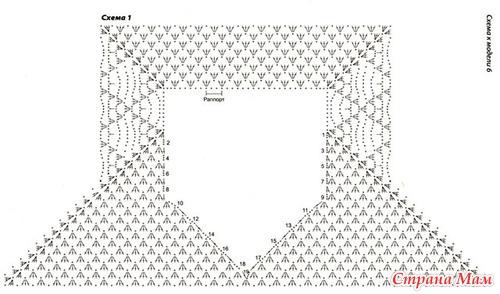 Схема выреза мысом узором ракушками