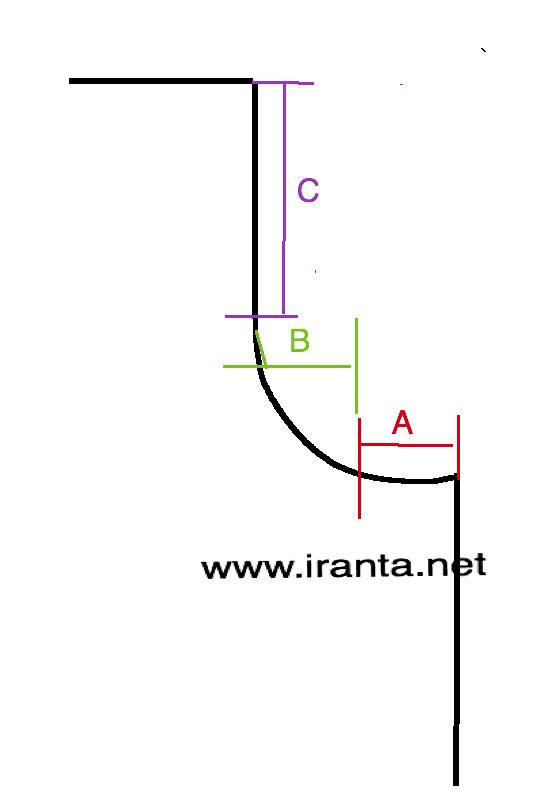 Пройма: некоторые нюансы для вязаных изделий
