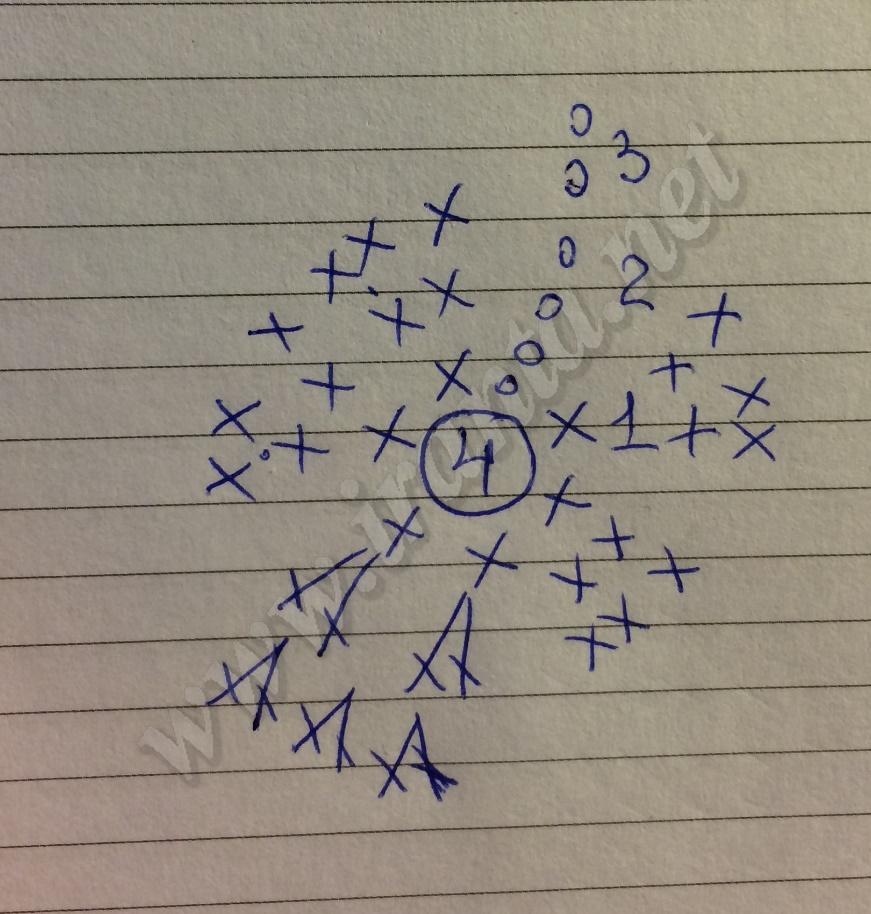 Схема 3 Глазик
