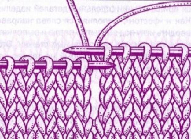 Способы вывязывания петлиц (отверстий) для пуговиц. Фото- и видеоМК.