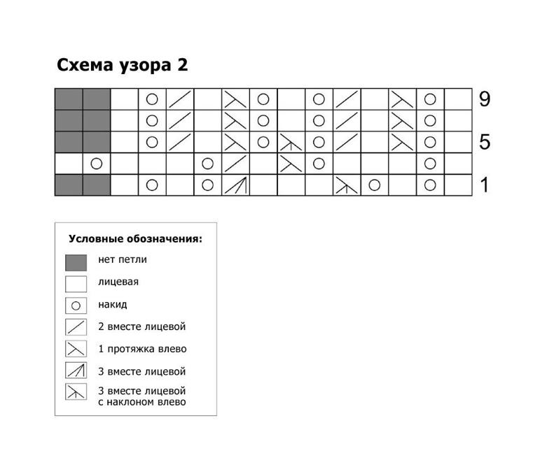 Рисунок регланной линии: прибавления, узоры, схемы, примеры моделей. Часть 1. Спицы.