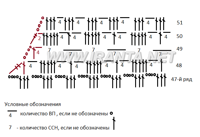 """Летний ансамбль """"Тонкая штучка"""""""