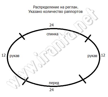 """Летний ажурный топ-пончо """"Золотой песок"""""""
