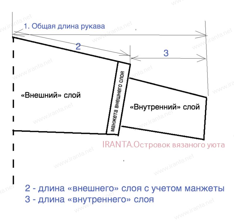 Двухслойный эффект в вязаных моделях: способ оформления без добора петель. МК.