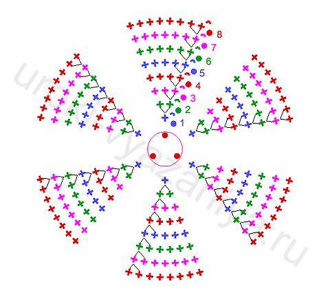 """Как связать круг крючком/спицами? """"Правило круга"""": порядок вязания и нюансы"""