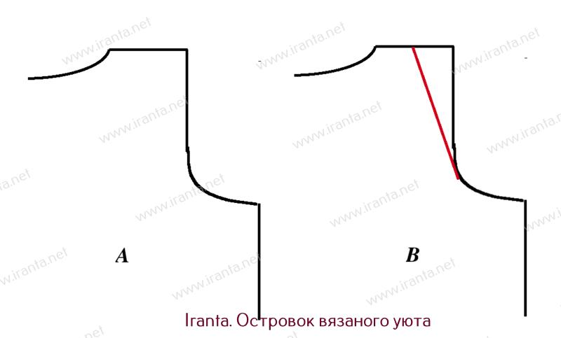 """""""Нестандартная"""" фигура: как связать """"идеальную"""" модель?"""